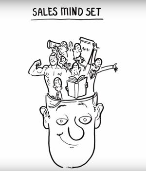 Video-Sales_Mindset