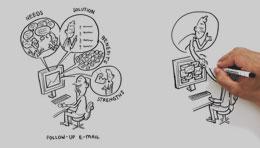 video-identification-meeting-summary.jpg