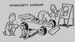 video-opportunity-roadmap.jpg