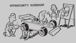 video-opportunity-roadmap.jpg
